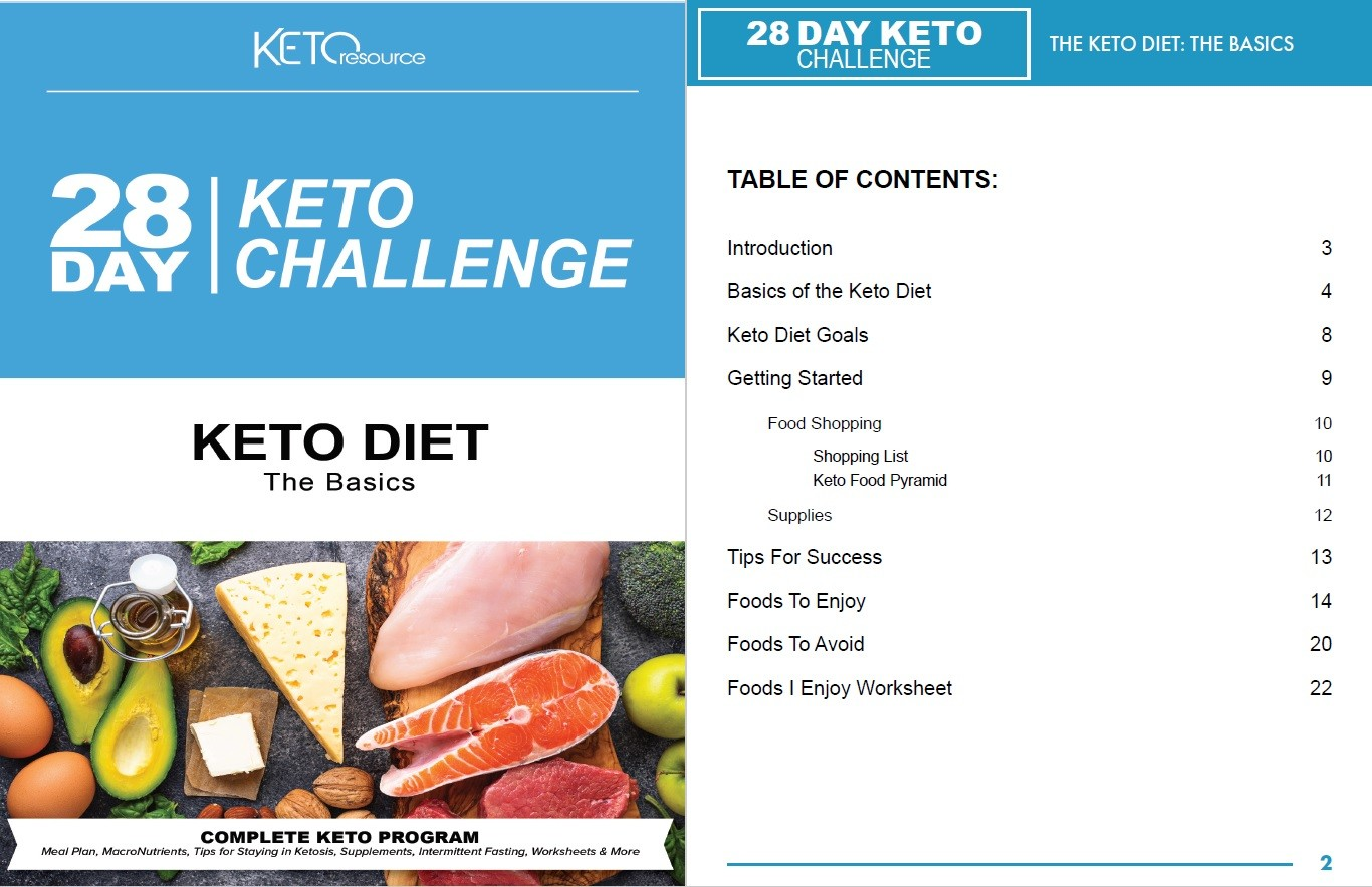 28-Day Keto Challenge's Basics Table of Contents