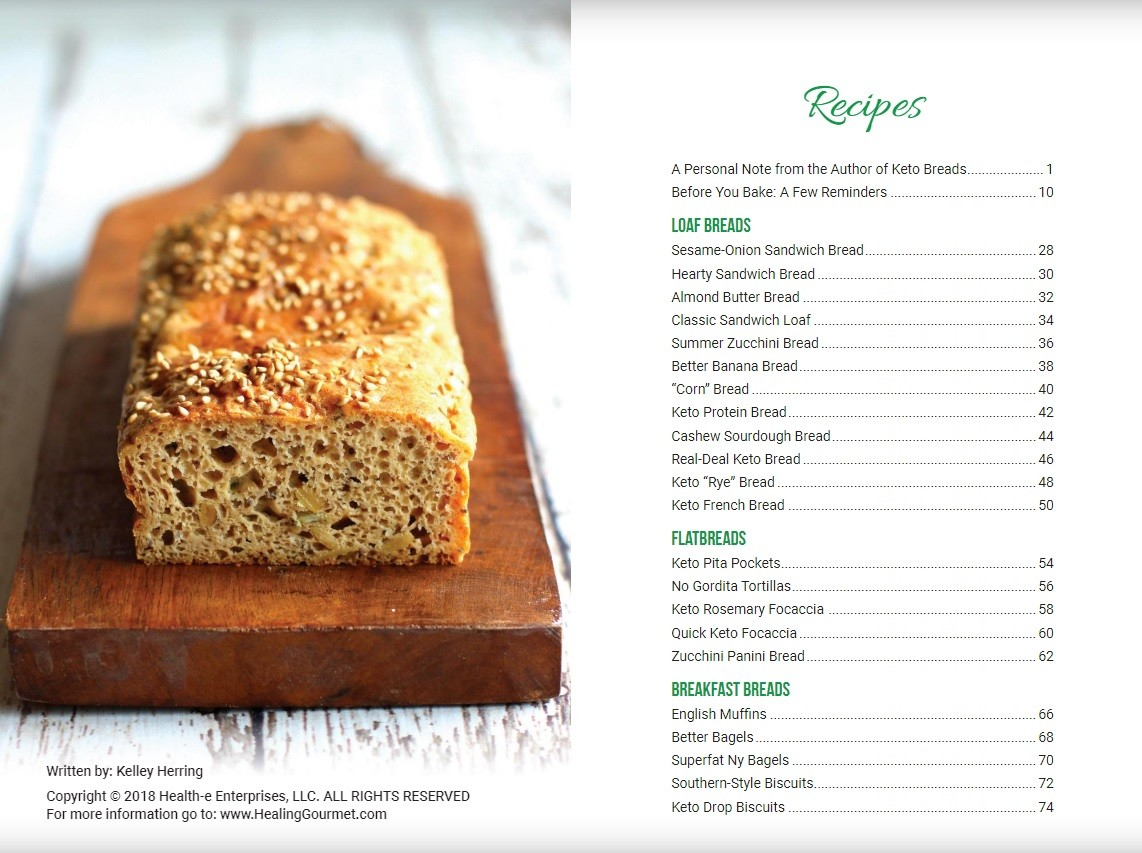 Keto Breads Table of Contents