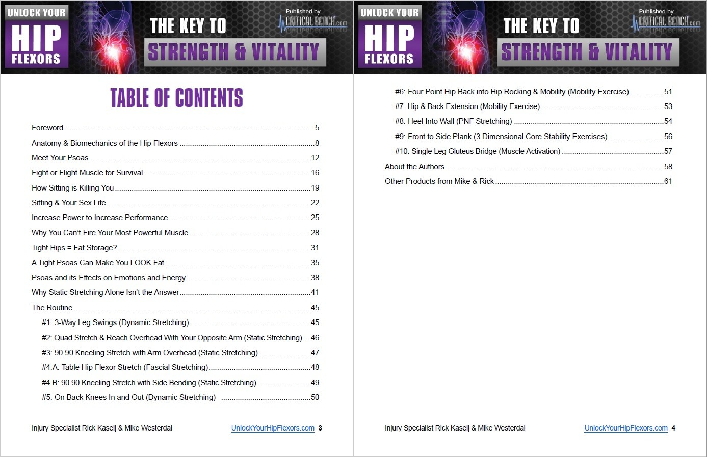 Unlock Your Hip Flexors' Table of Contents