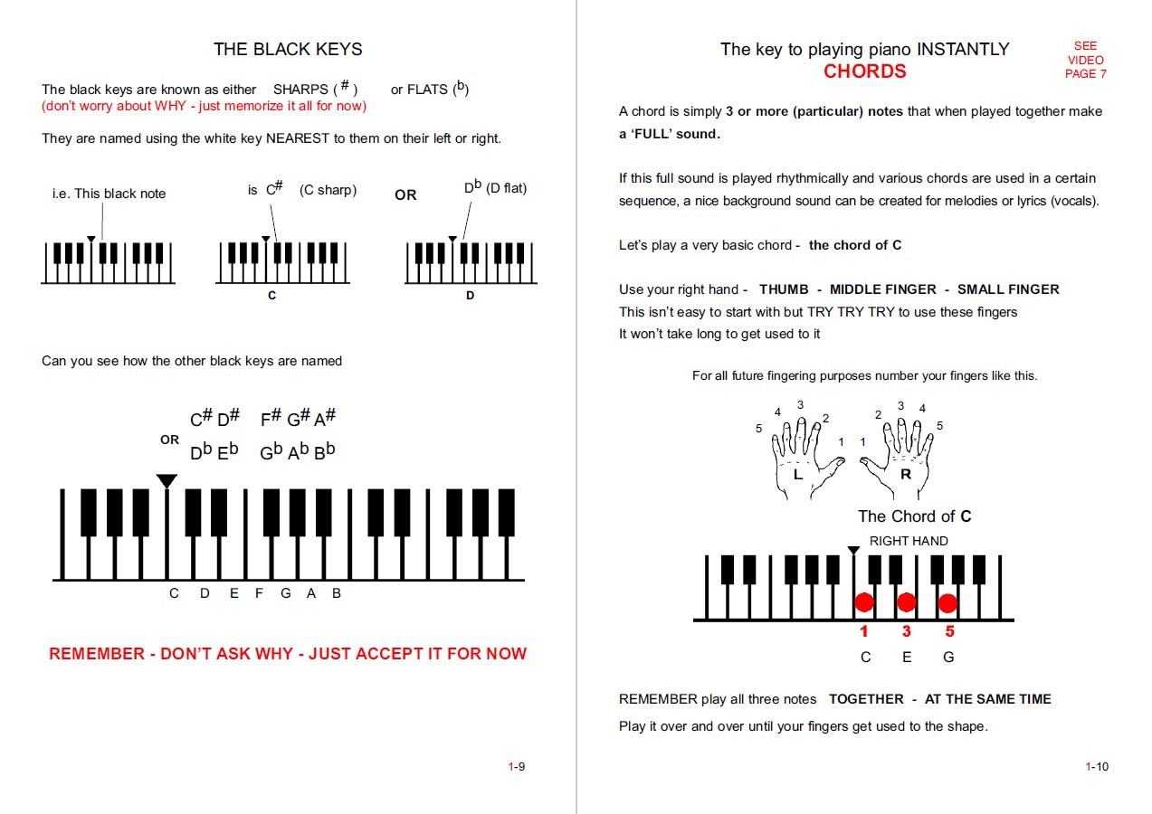 PianoForAll Review: Is This a Worthy Tutorial Guide to Learn the Piano?