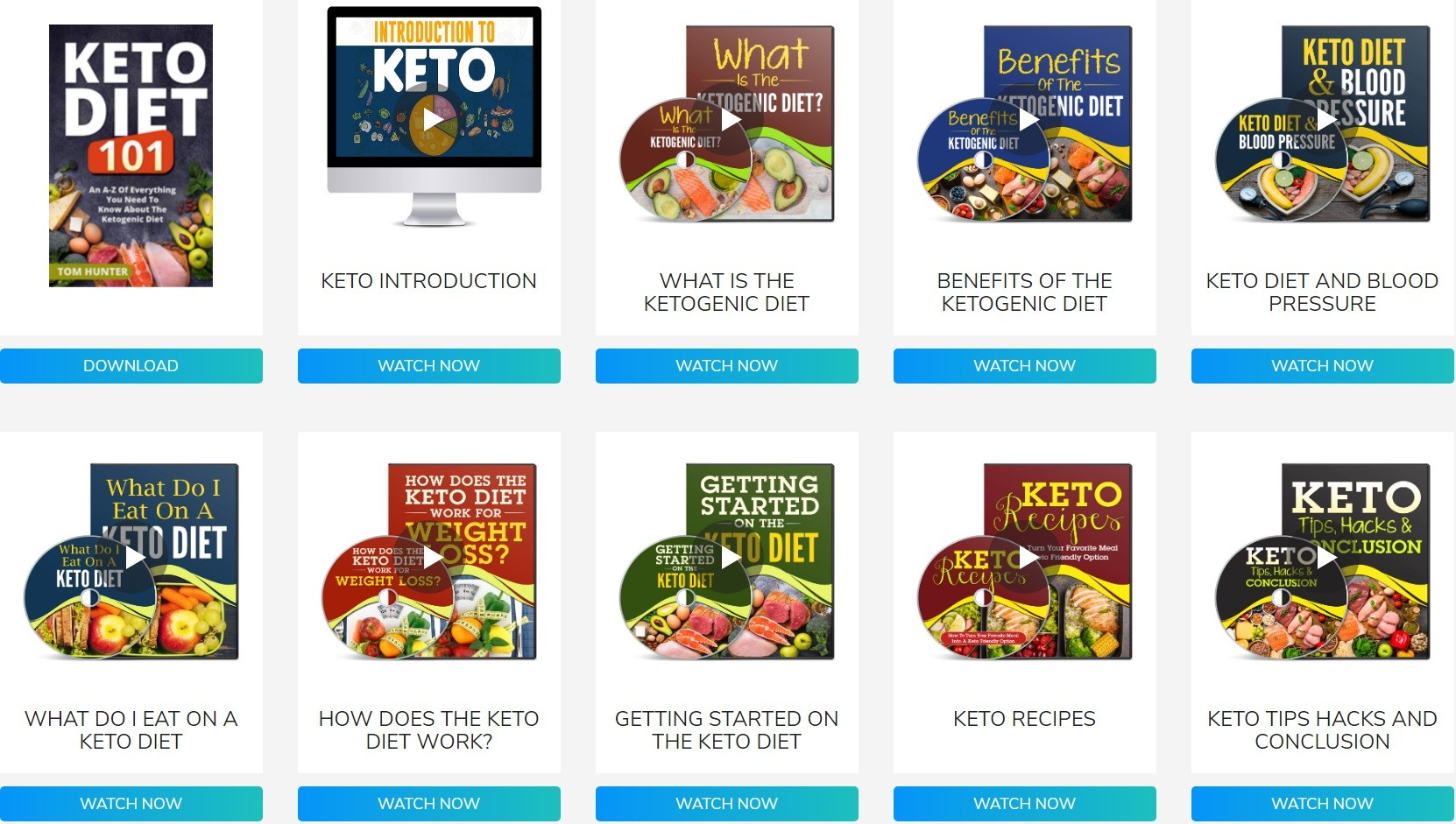 8 Week Custom Keto Diet Plan Video Resources and eBook