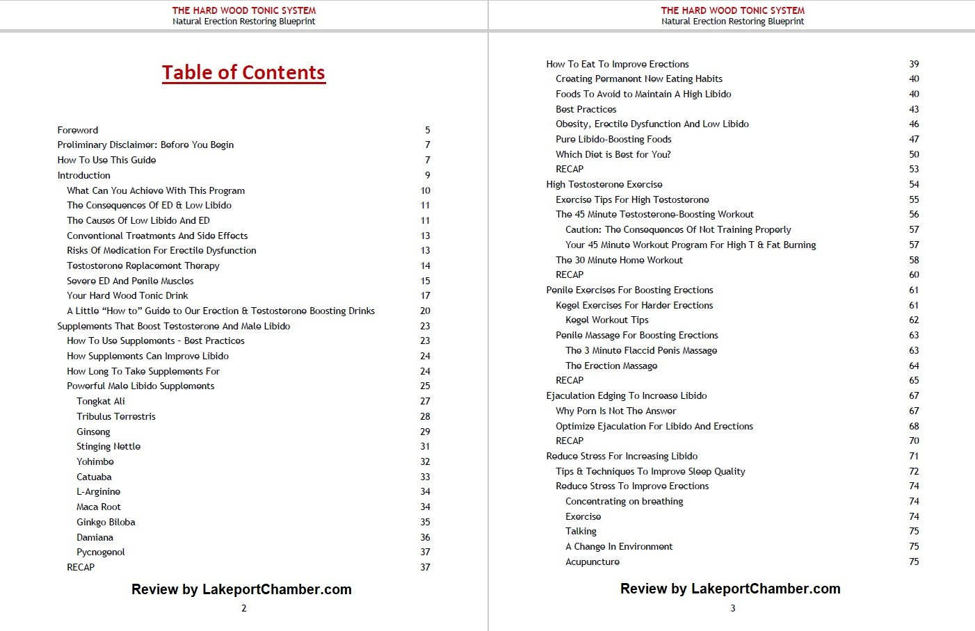 Hard Wood Tonic System Table of Contents